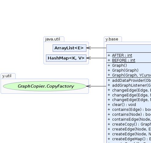 Graph (yFiles-2 15 API)