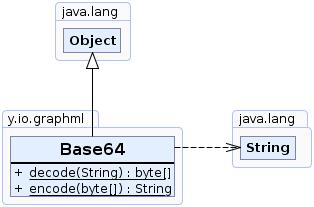 Base64 Decode With Key