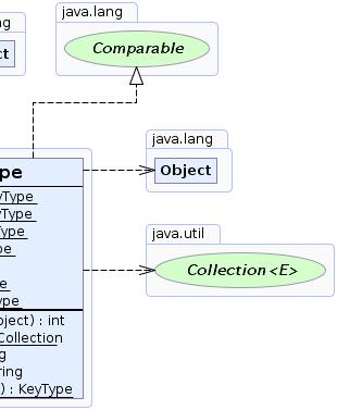 KeyType (yFiles-2 15 API)