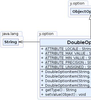 DoubleOptionItem (yFiles-2 15 API)