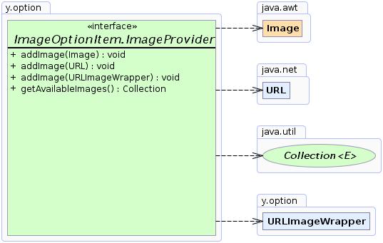 ImageOptionItem ImageProvider (yFiles-2 15 API)