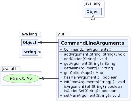 CommandLineArguments (yFiles-2 15 API)