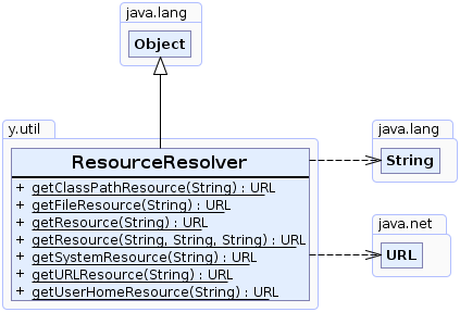 java net url to string