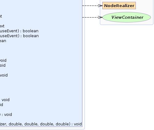 HotSpotMode (yFiles-2 15 API)