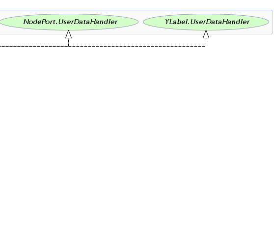 SimpleUserDataHandler (yFiles-2 16 API)