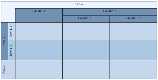Html table title row for Html table row