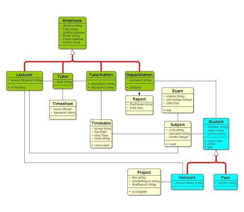 engineering diagram maker diagram software engineering class diagram jebas us